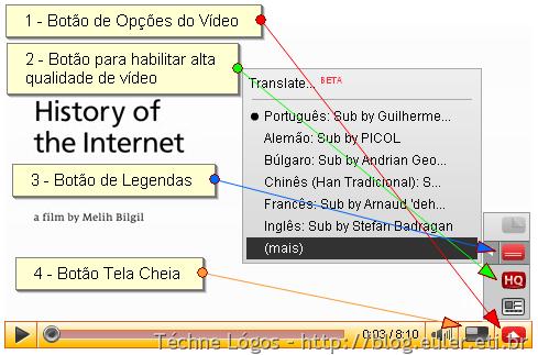 youtube_opcoes